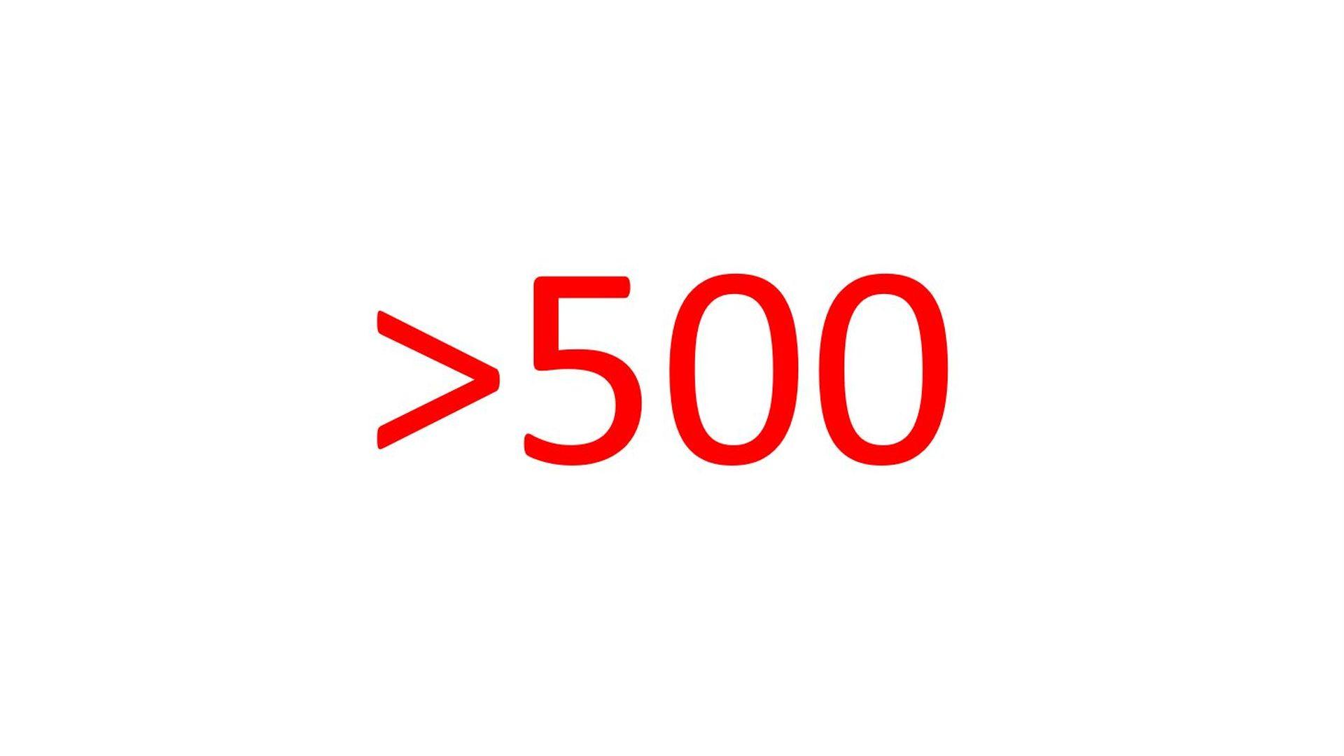 Aktualności_ponad_500_projektów